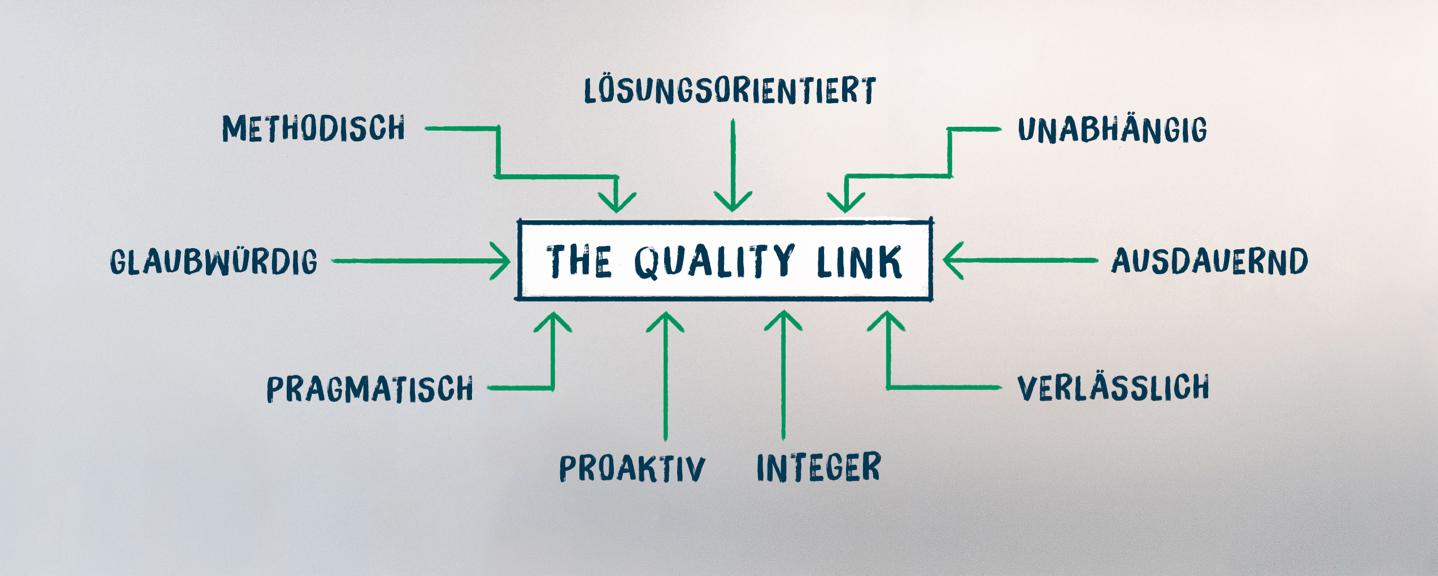 The Quality Link Werte